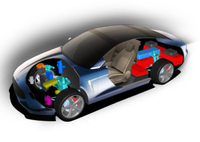 Electric and Hybrid Vehicle Integration